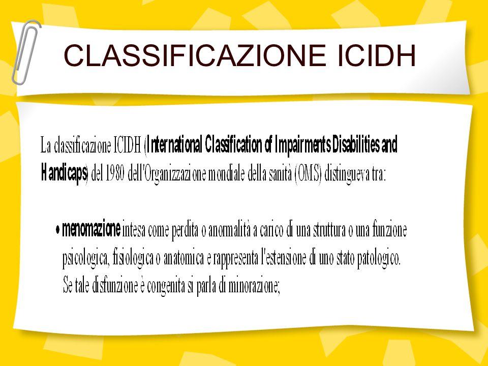 CLASSIFICAZIONE ICIDH