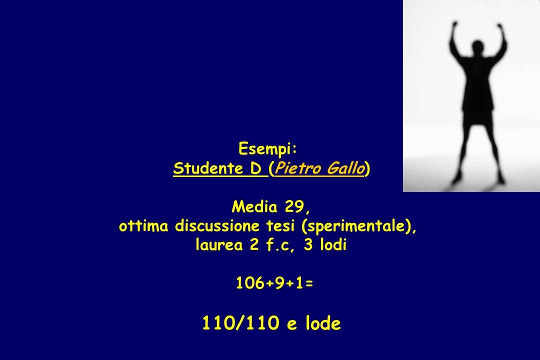 Studente D (Pietro Gallo) ottima discussione tesi (sperimentale),
