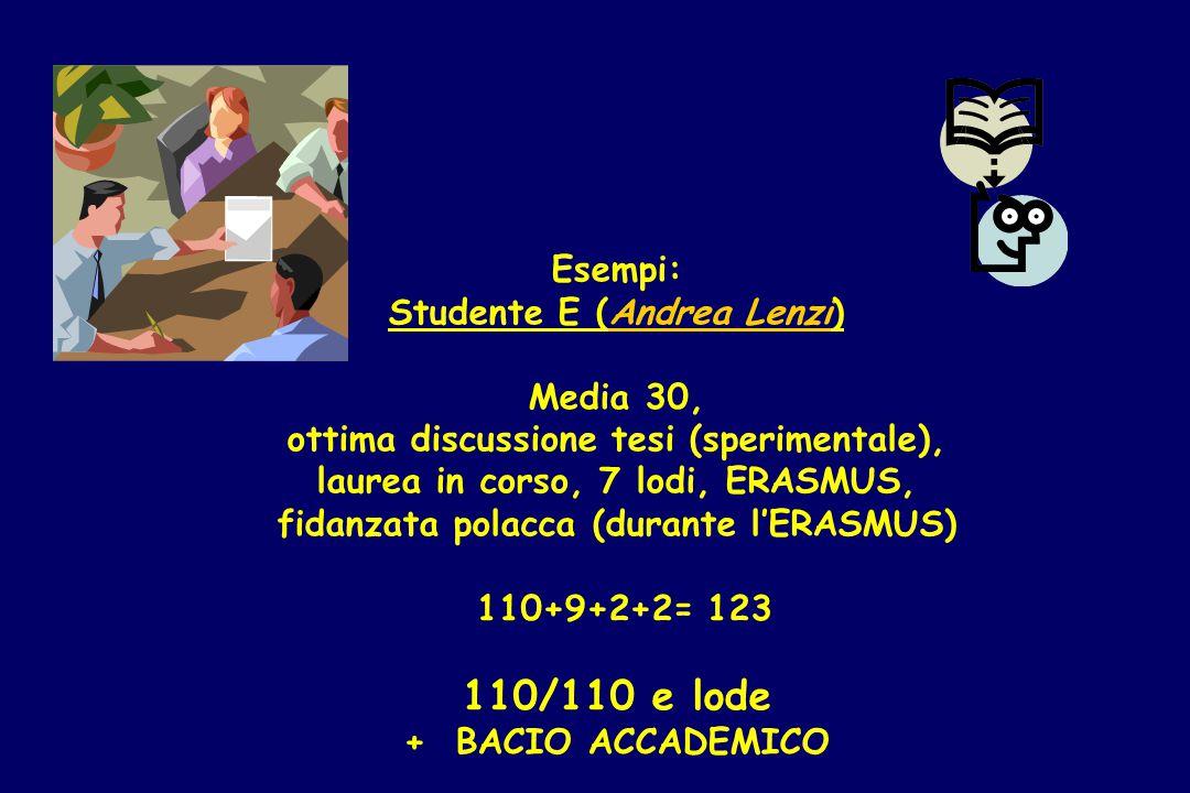 110/110 e lode Esempi: Studente E (Andrea Lenzi) Media 30,