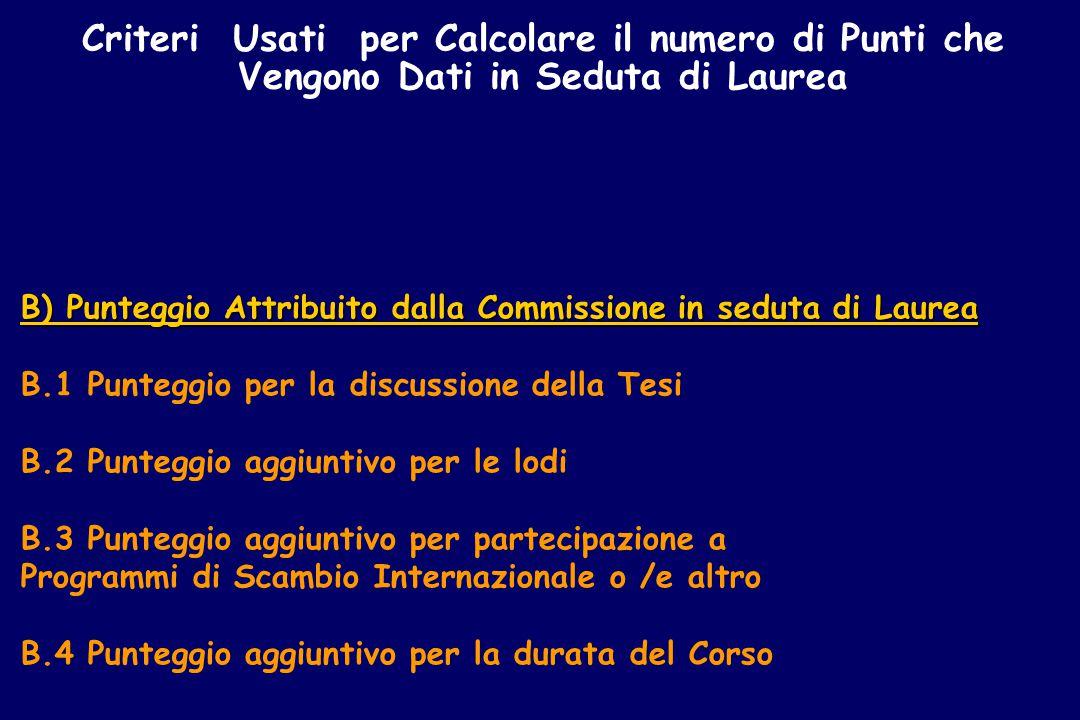 Criteri Usati per Calcolare il numero di Punti che Vengono Dati in Seduta di Laurea