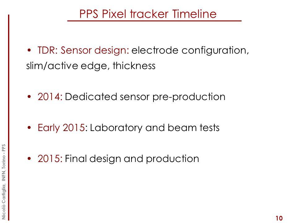 PPS Pixel tracker Timeline
