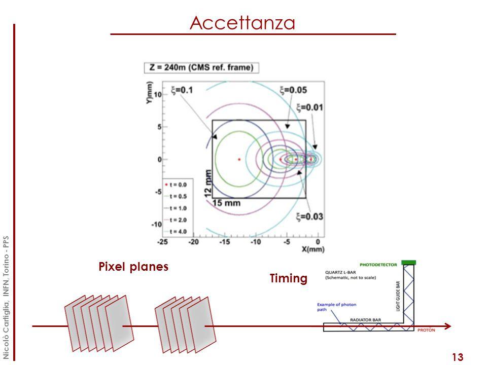 Accettanza Nicolò Cartiglia, INFN, Torino - PPS Pixel planes Timing