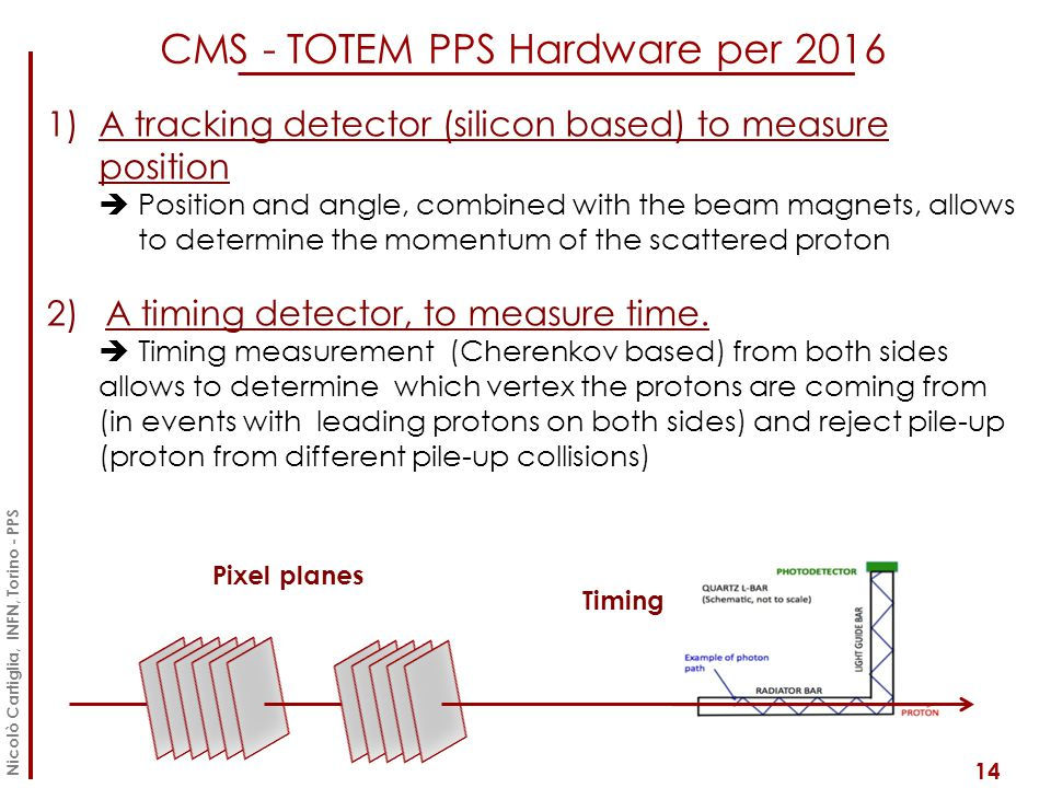 CMS - TOTEM PPS Hardware per 2016