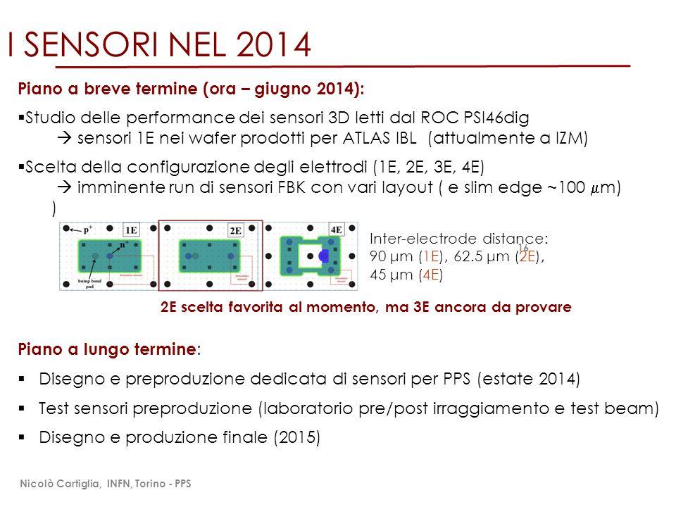 I SENSORI NEL 2014 Piano a breve termine (ora – giugno 2014):