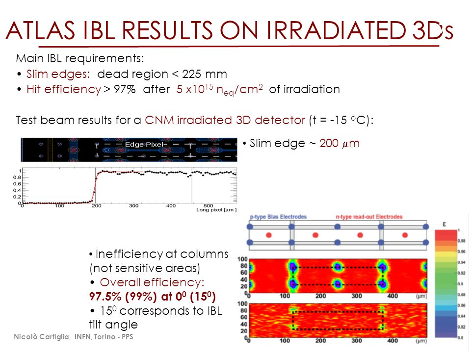 ATLAS IBL RESULTS ON IRRADIATED 3Ds