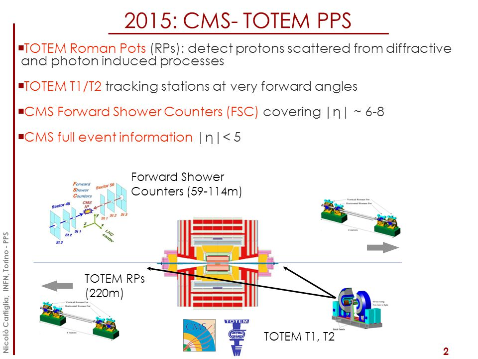 2015: CMS- TOTEM PPS TOTEM Roman Pots (RPs): detect protons scattered from diffractive and photon induced processes.