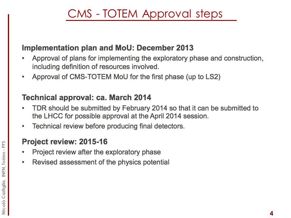 CMS - TOTEM Approval steps