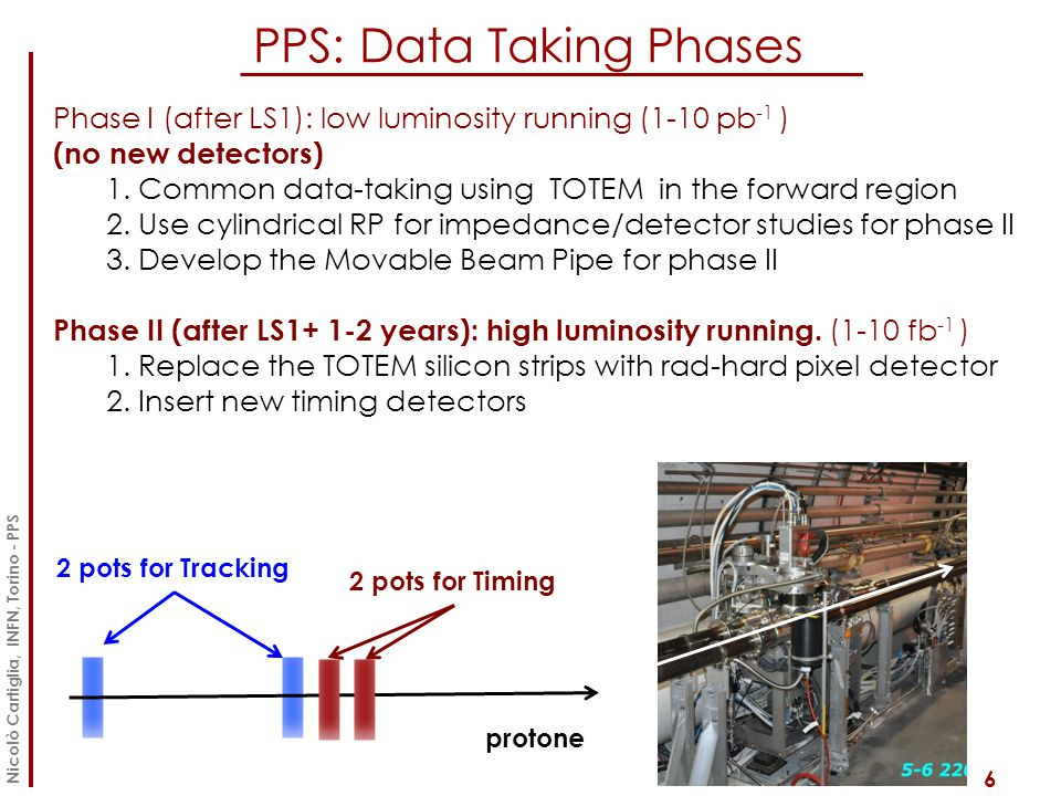 PPS: Data Taking Phases