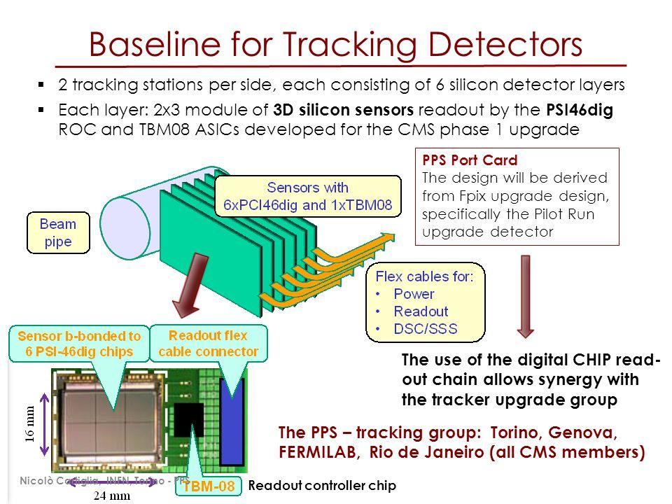 Baseline for Tracking Detectors