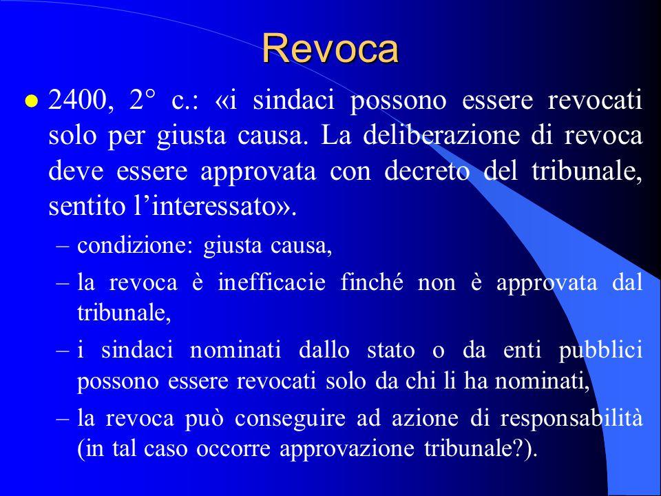 14/04/2017 Revoca.