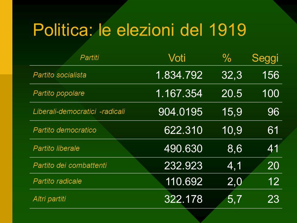 Politica: le elezioni del 1919