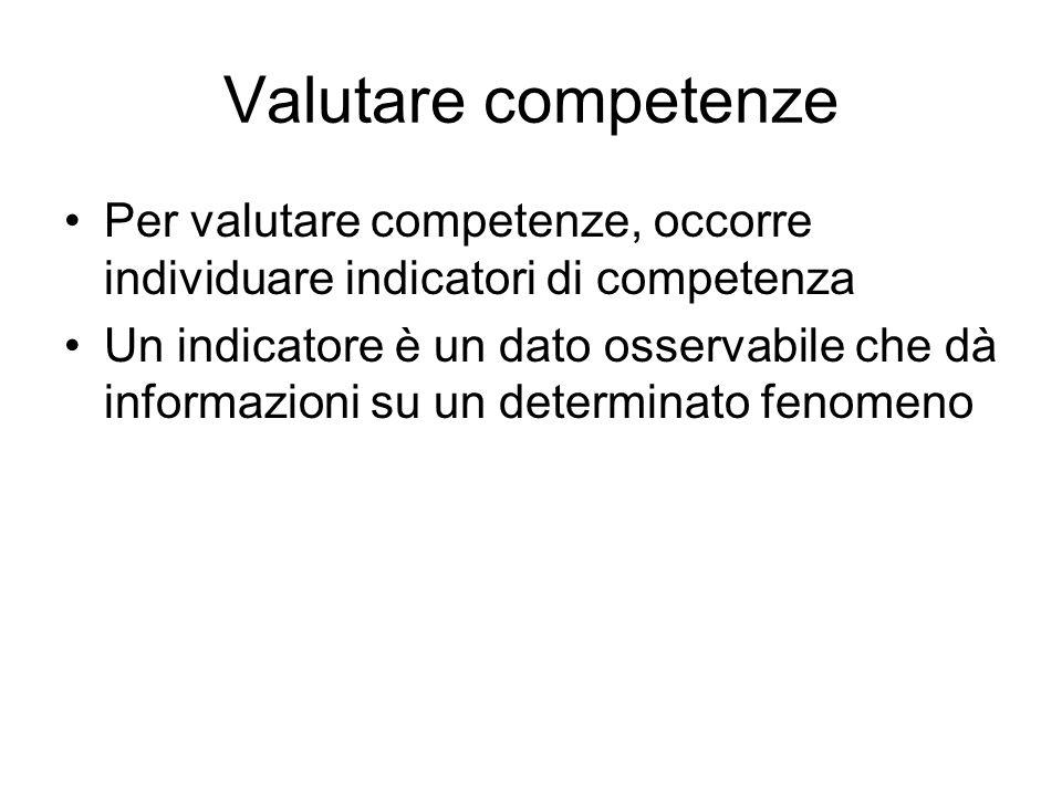 Valutare competenze Per valutare competenze, occorre individuare indicatori di competenza.