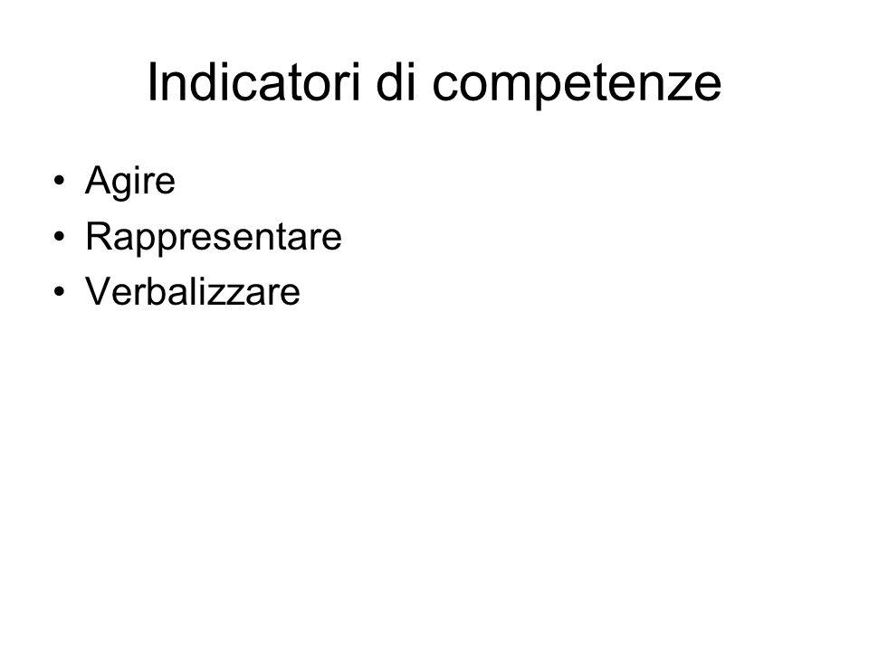 Indicatori di competenze