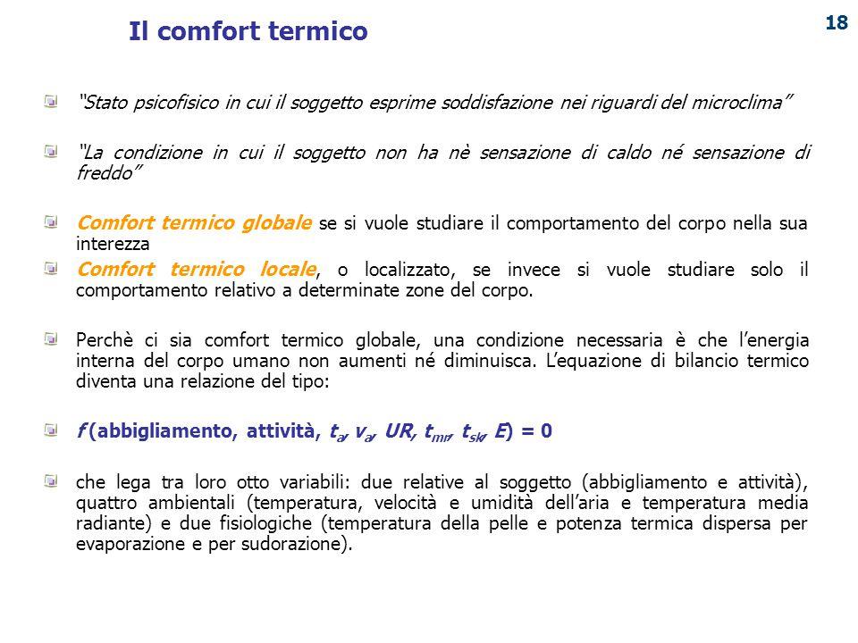 Il comfort termico Stato psicofisico in cui il soggetto esprime soddisfazione nei riguardi del microclima