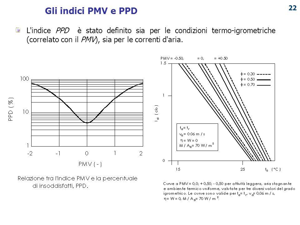 Gli indici PMV e PPD L indice PPD è stato definito sia per le condizioni termo-igrometriche (correlato con il PMV), sia per le correnti d aria.