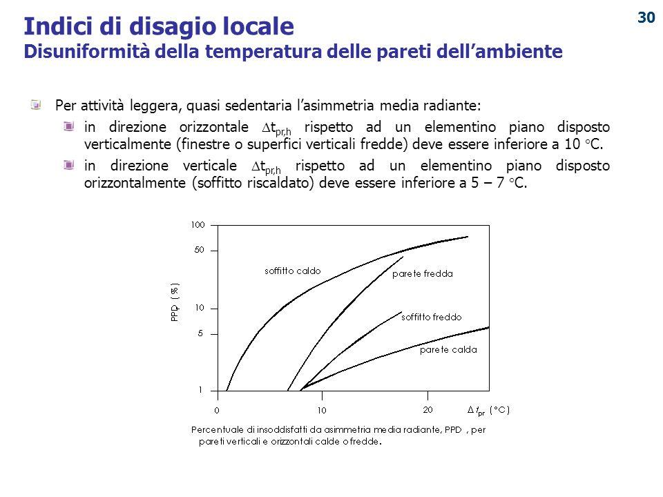 Indici di disagio locale Disuniformità della temperatura delle pareti dell'ambiente