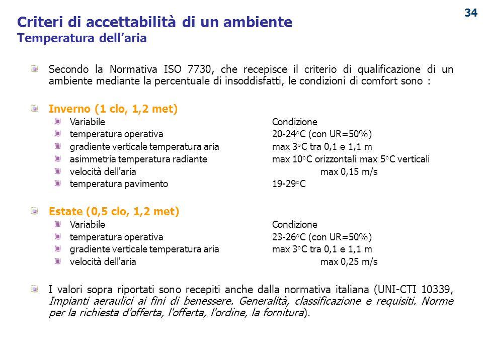 Criteri di accettabilità di un ambiente Temperatura dell'aria