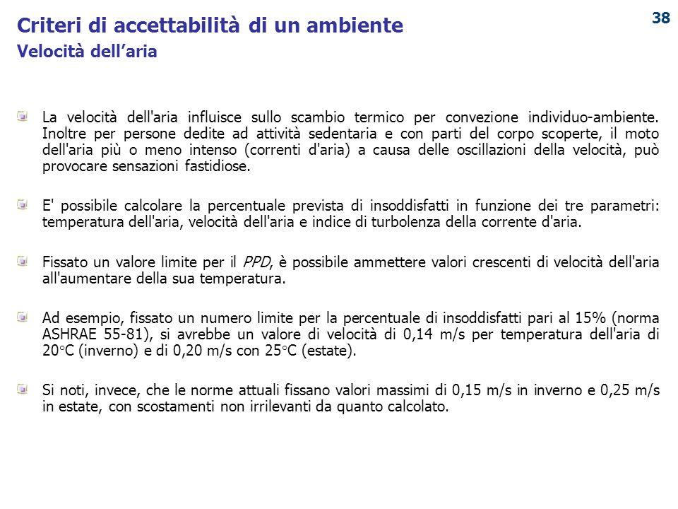 Criteri di accettabilità di un ambiente Velocità dell'aria