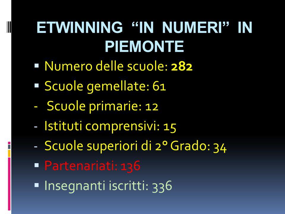 ETWINNING IN NUMERI IN PIEMONTE