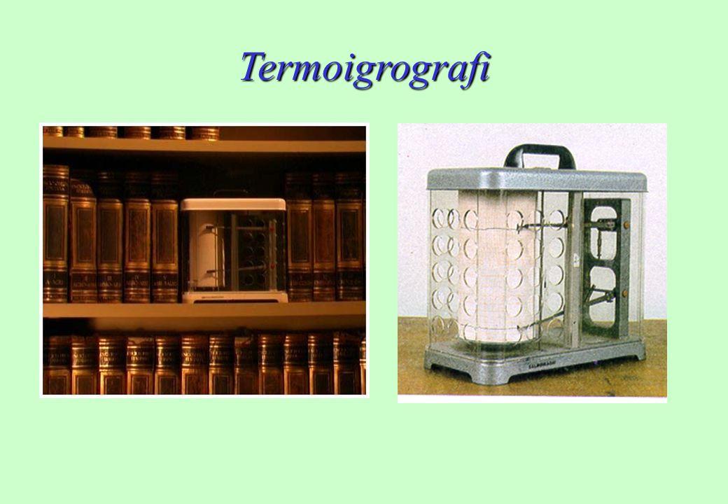 Termoigrografi