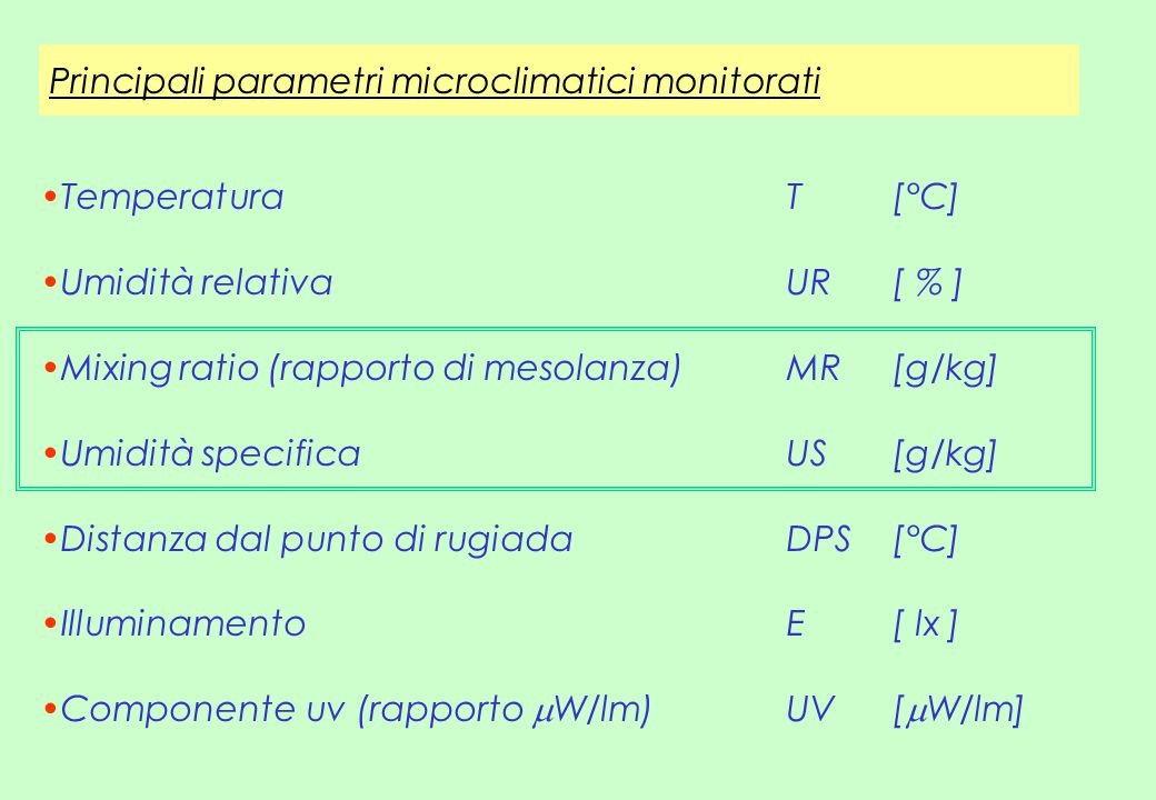 Principali parametri microclimatici monitorati
