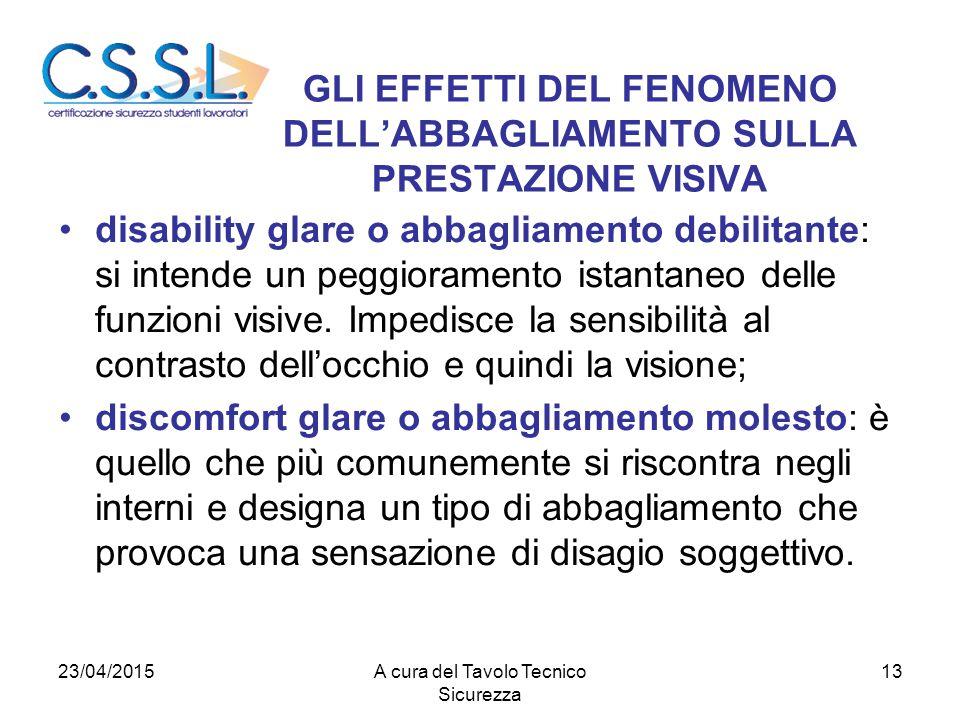 GLI EFFETTI DEL FENOMENO DELL'ABBAGLIAMENTO SULLA PRESTAZIONE VISIVA