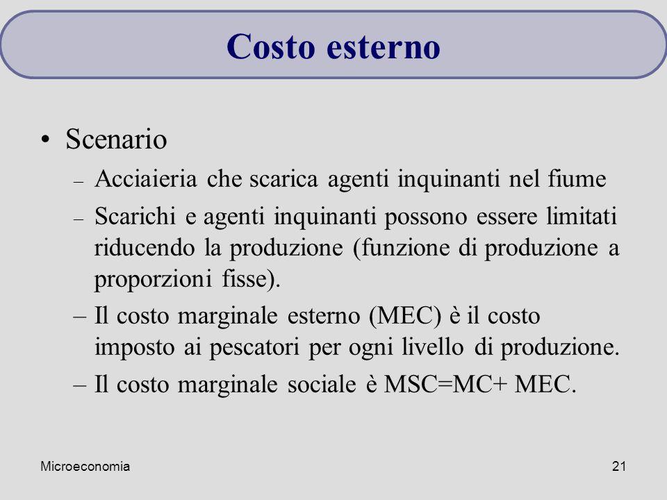 Costo esterno Scenario