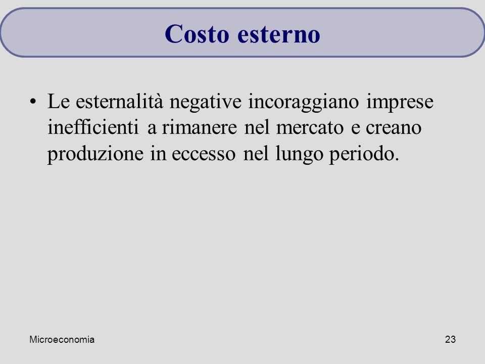 Costo esterno Le esternalità negative incoraggiano imprese inefficienti a rimanere nel mercato e creano produzione in eccesso nel lungo periodo.