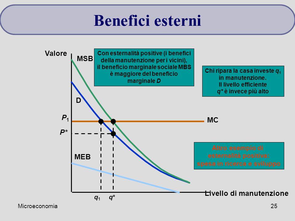 Benefici esterni Valore MSB D P1 MC P* MEB Livello di manutenzione q*