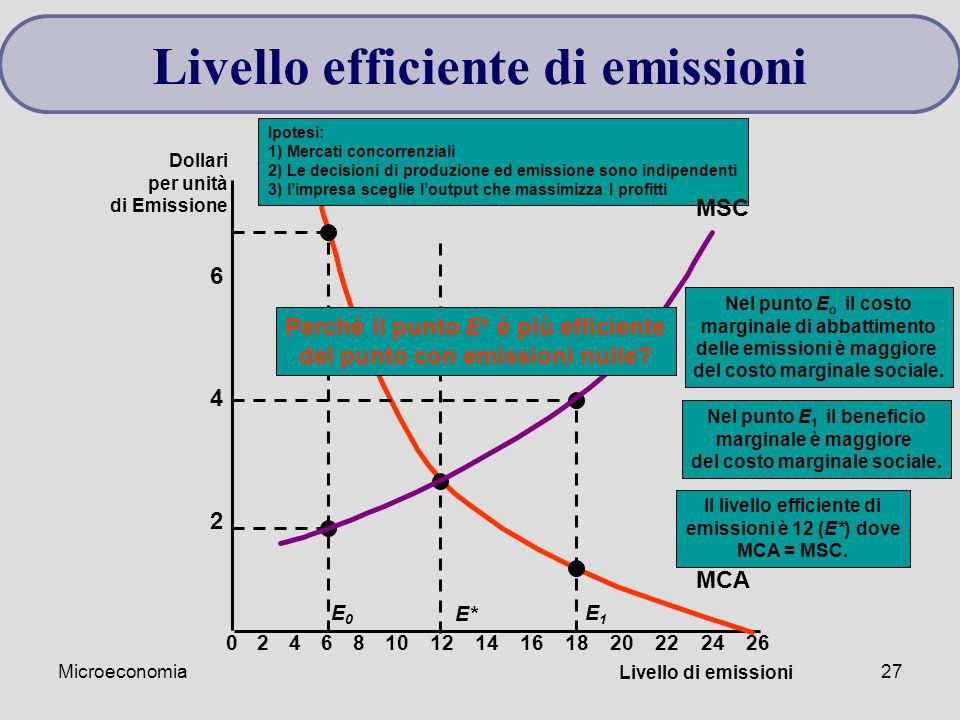 Livello efficiente di emissioni