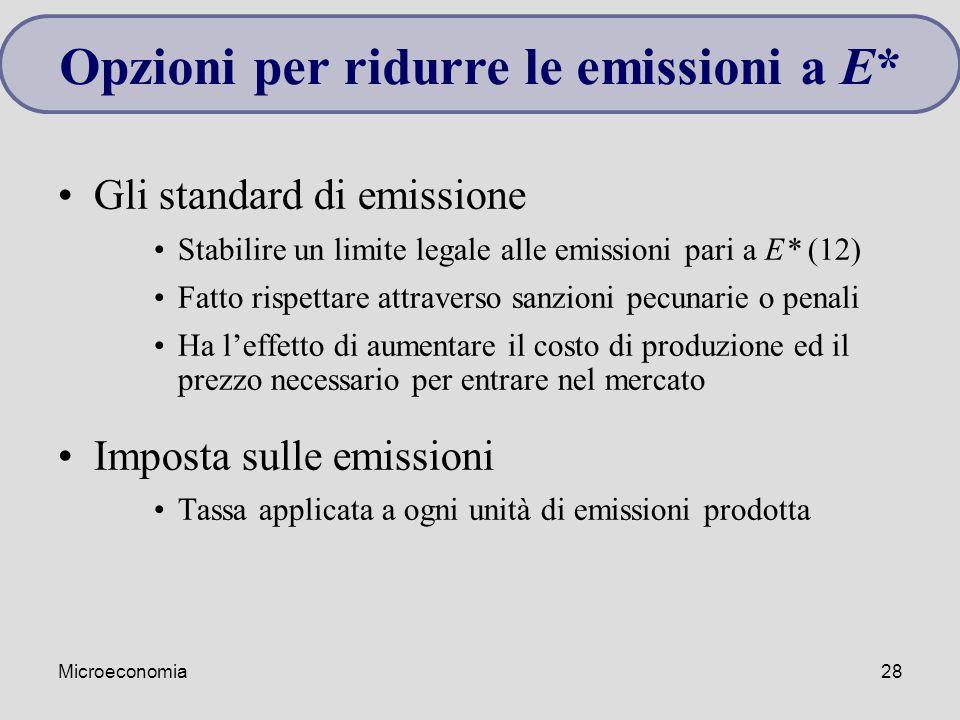 Opzioni per ridurre le emissioni a E*
