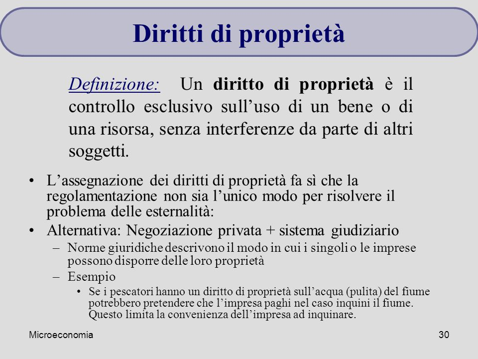 Diritti di proprietà