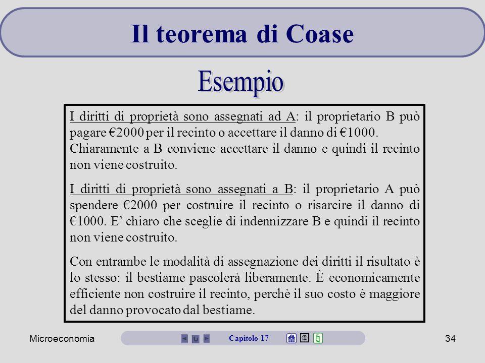 Il teorema di Coase Esempio