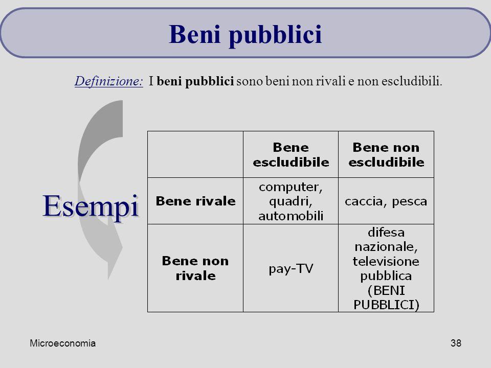 Beni pubblici Definizione: I beni pubblici sono beni non rivali e non escludibili.