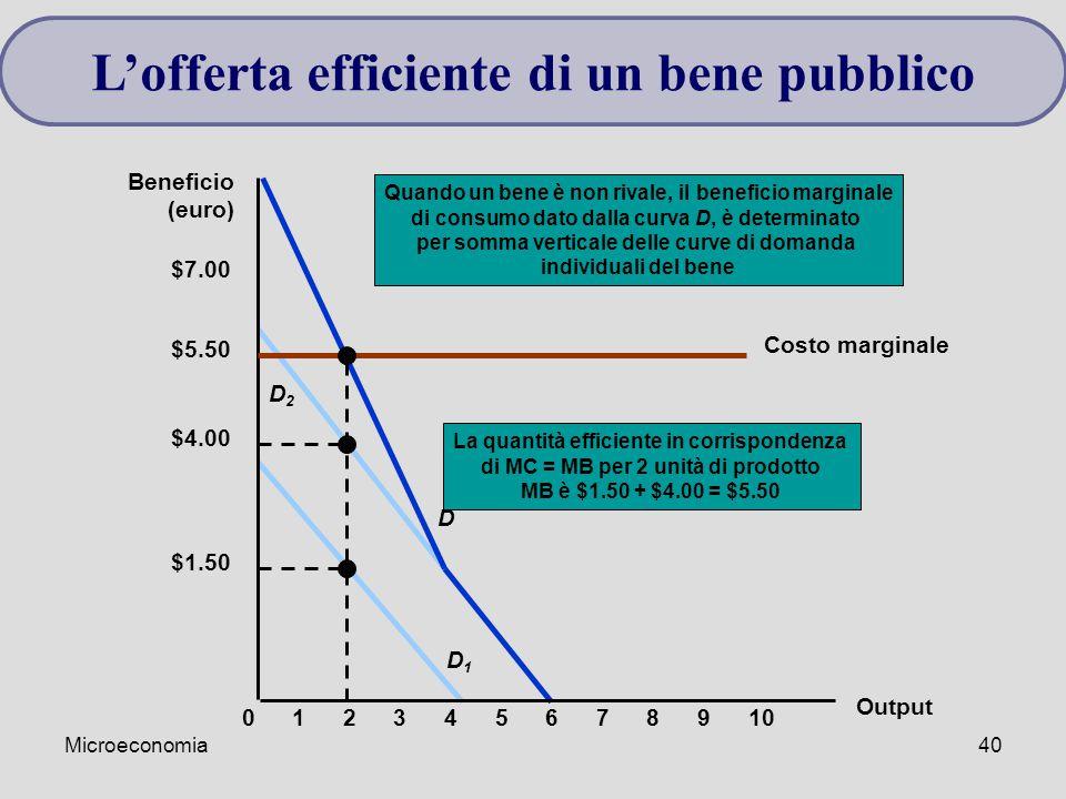 L'offerta efficiente di un bene pubblico