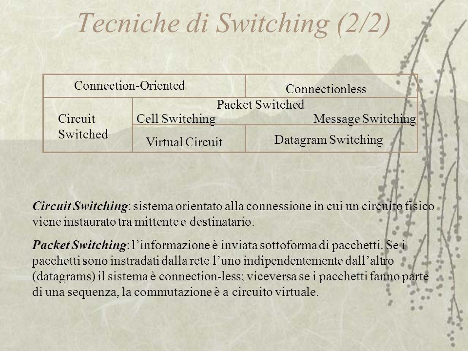 Tecniche di Switching (2/2)