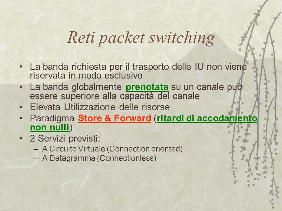 Reti packet switching La banda richiesta per il trasporto delle IU non viene riservata in modo esclusivo.