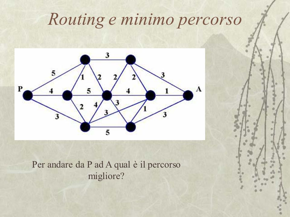 Routing e minimo percorso