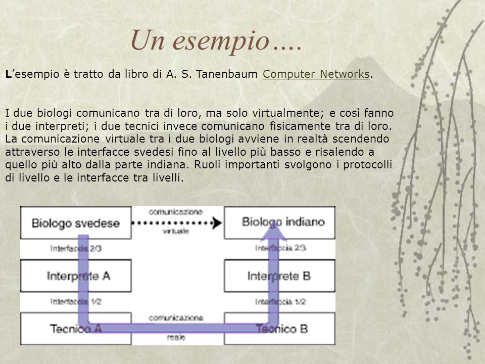 Un esempio…. L'esempio è tratto da libro di A. S. Tanenbaum Computer Networks.
