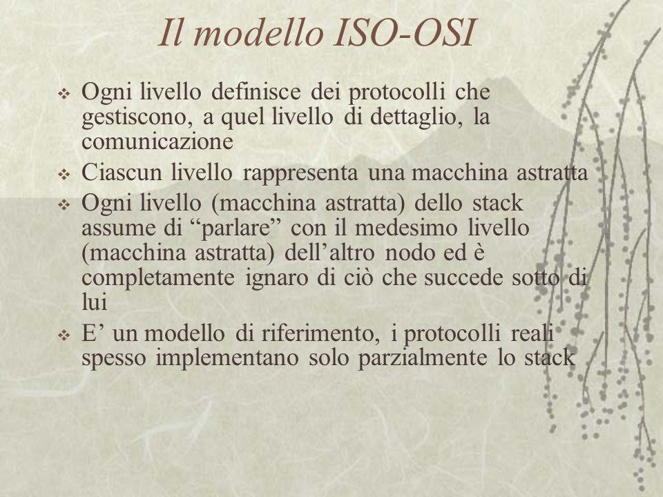 Il modello ISO-OSI Ogni livello definisce dei protocolli che gestiscono, a quel livello di dettaglio, la comunicazione.
