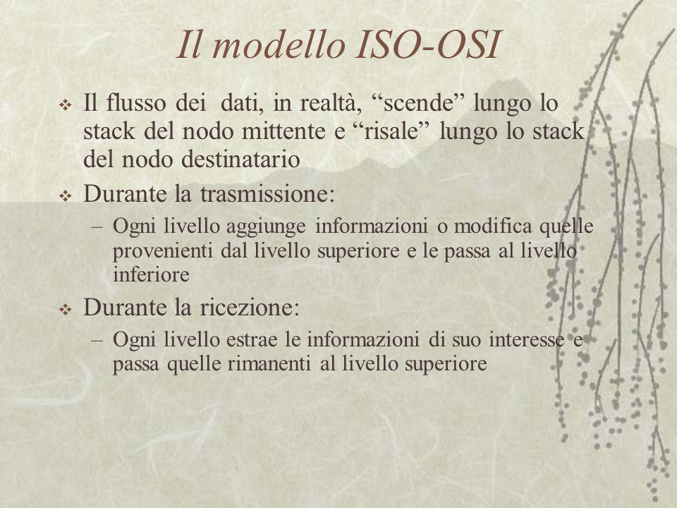 Il modello ISO-OSI Il flusso dei dati, in realtà, scende lungo lo stack del nodo mittente e risale lungo lo stack del nodo destinatario.