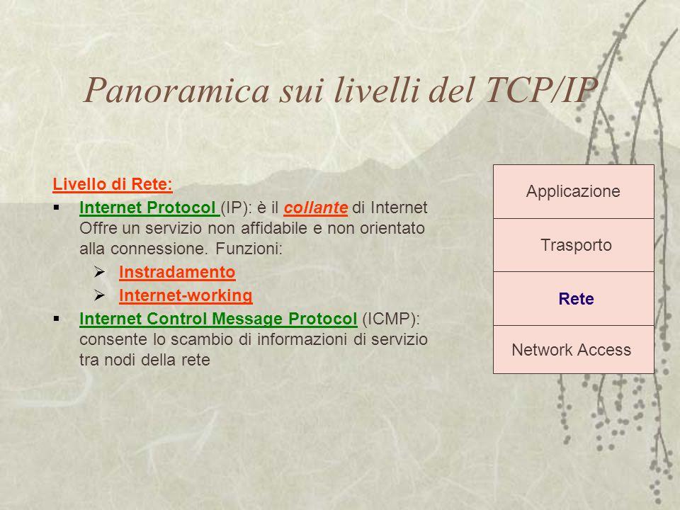 Panoramica sui livelli del TCP/IP