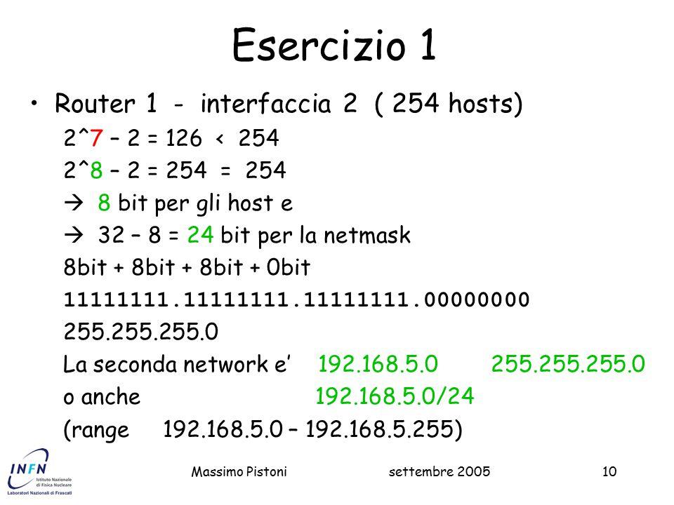 Esercizio 1 Router 1 - interfaccia 2 ( 254 hosts)
