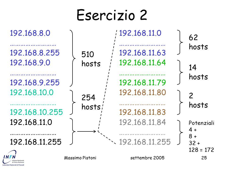 Esercizio 2 192.168.8.0. ……………………… 192.168.8.255. 192.168.9.0. 192.168.9.255. 192.168.10.0. 192.168.10.255.