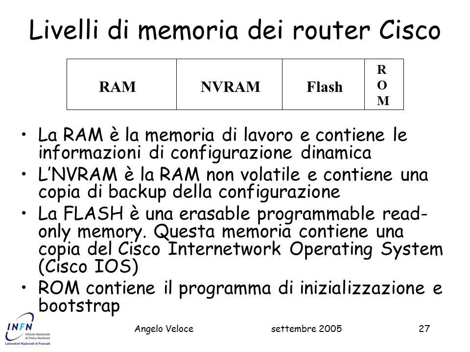 Livelli di memoria dei router Cisco