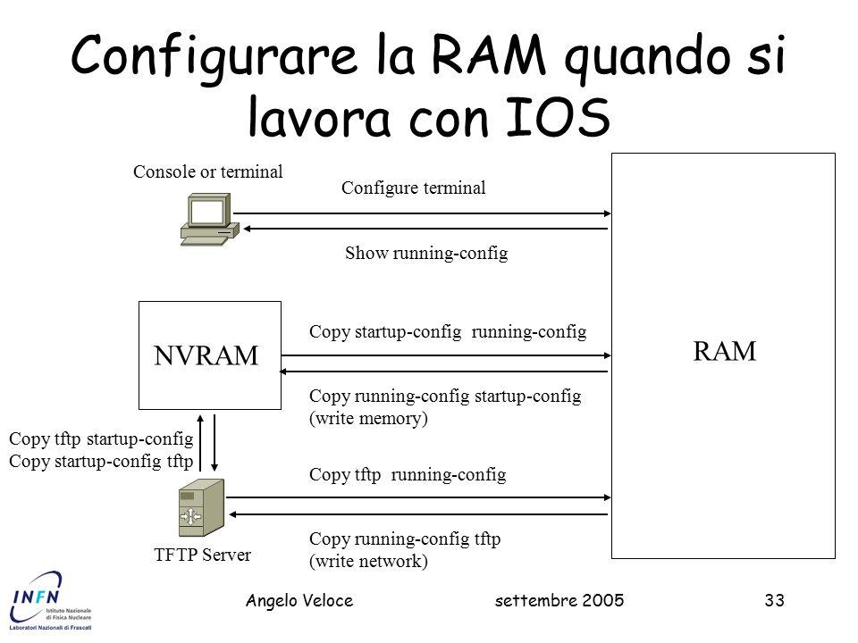 Configurare la RAM quando si lavora con IOS