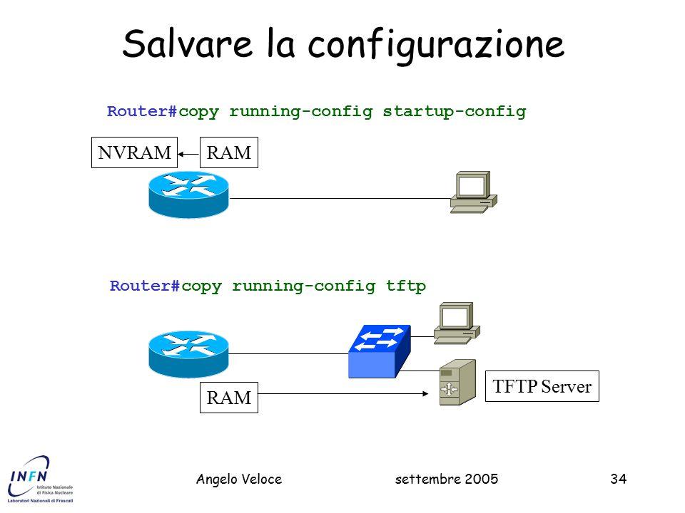 Salvare la configurazione