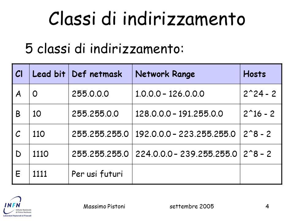 Classi di indirizzamento