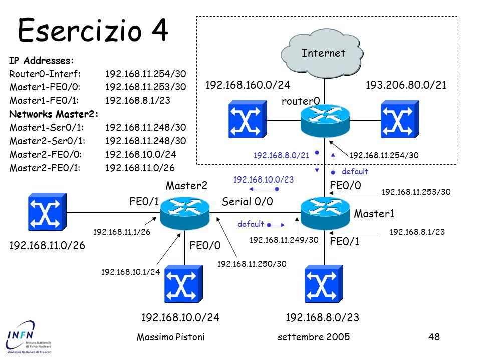 Esercizio 4 Internet 192.168.160.0/24 193.206.80.0/21 router0 Master2