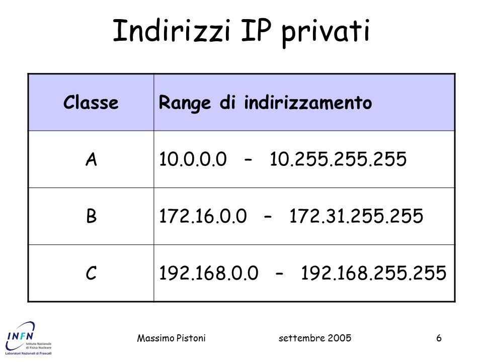Indirizzi IP privati Classe Range di indirizzamento A